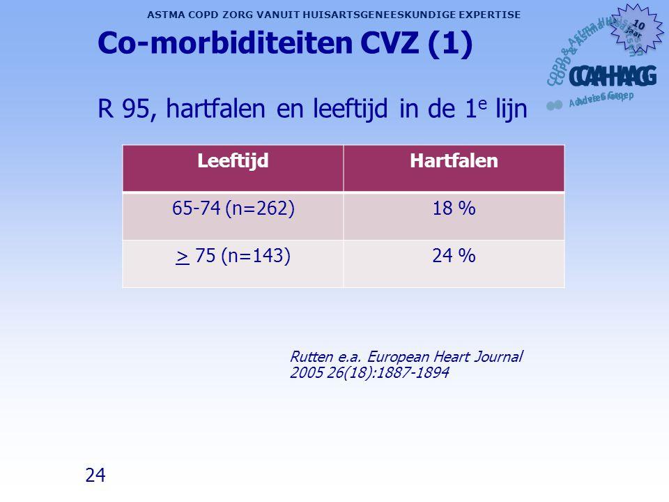 24 ASTMA COPD ZORG VANUIT HUISARTSGENEESKUNDIGE EXPERTISE 10 jaar 10 jaar Co-morbiditeiten CVZ (1) R 95, hartfalen en leeftijd in de 1 e lijn Leeftijd
