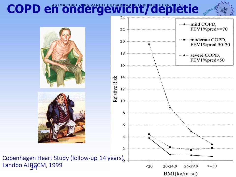 34 ASTMA COPD ZORG VANUIT HUISARTSGENEESKUNDIGE EXPERTISE 10 jaar 10 jaar Copenhagen Heart Study (follow-up 14 years) Landbo AJRCCM, 1999 COPD en onde