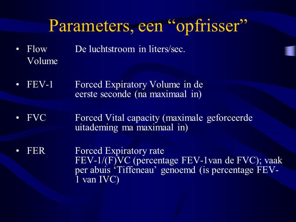 """Parameters, een """"opfrisser"""" FlowDe luchtstroom in liters/sec. Volume FEV-1Forced Expiratory Volume in de eerste seconde (na maximaal in) FVCForced Vit"""