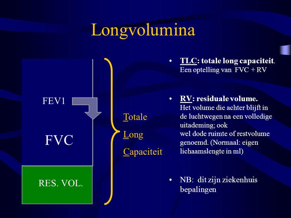 Longvolumina TLC: totale long capaciteit. Een optelling van FVC + RV RV: residuale volume. Het volume die achter blijft in de luchtwegen na een volled