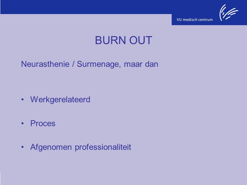 BURN OUT Neurasthenie / Surmenage, maar dan Werkgerelateerd Proces Afgenomen professionaliteit