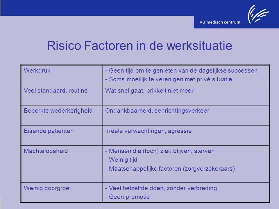 Risico Factoren in de werksituatie Werkdruk- Geen tijd om te genieten van de dagelijkse successen - Soms moeilijk te verenigen met privé situatie Veel