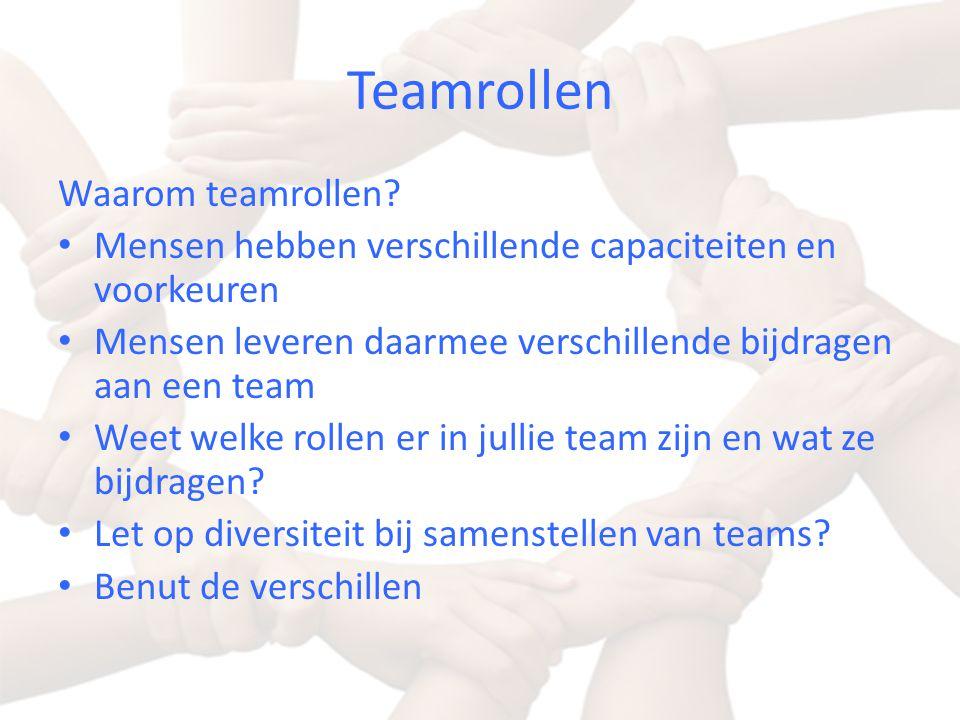 Teamrollen Waarom teamrollen.
