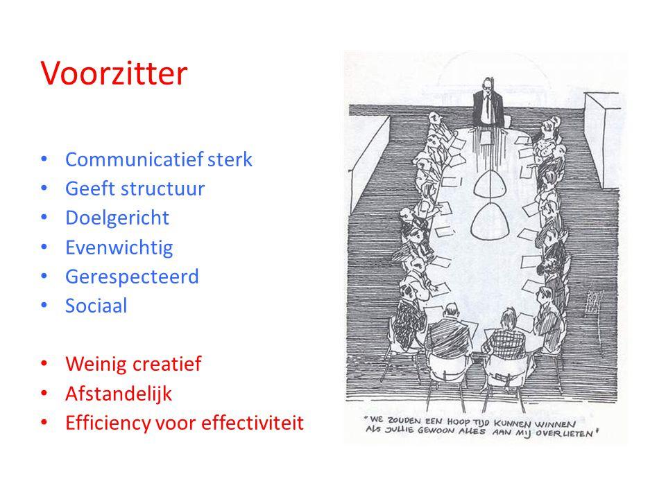 Voorzitter Communicatief sterk Geeft structuur Doelgericht Evenwichtig Gerespecteerd Sociaal Weinig creatief Afstandelijk Efficiency voor effectiviteit