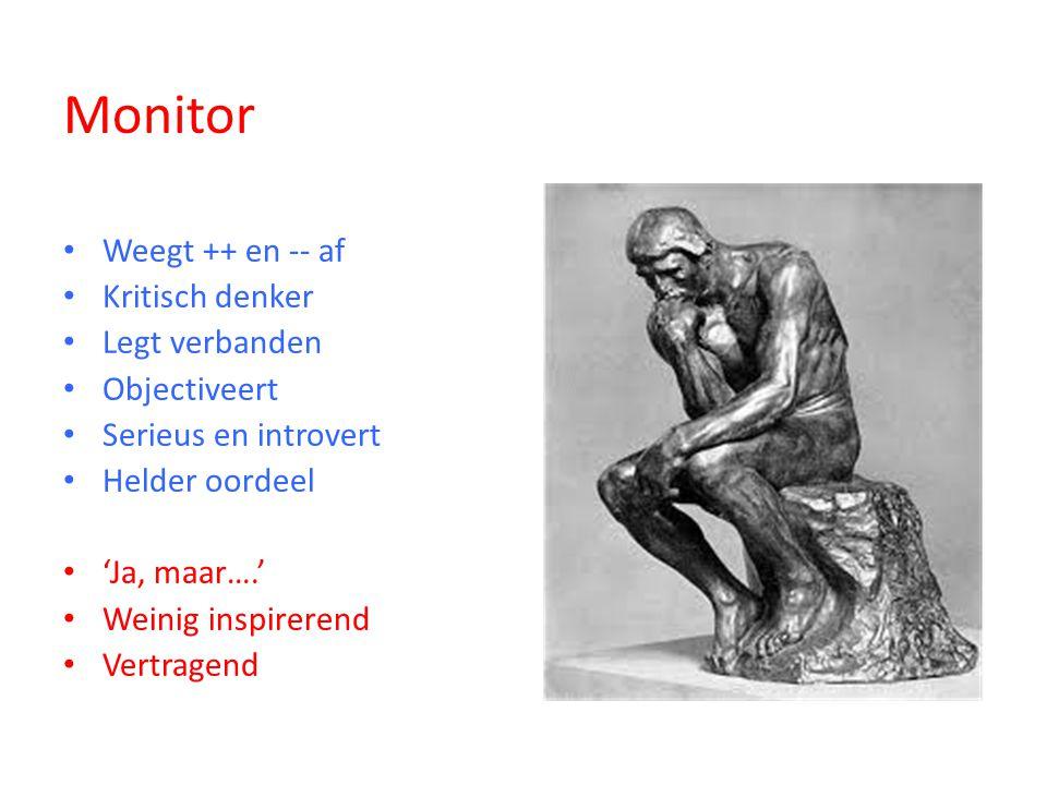 Monitor Weegt ++ en -- af Kritisch denker Legt verbanden Objectiveert Serieus en introvert Helder oordeel 'Ja, maar….' Weinig inspirerend Vertragend