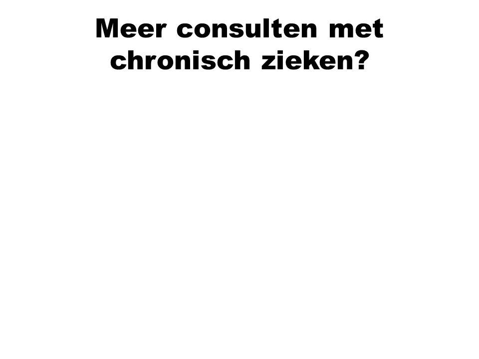 Meer consulten met chronisch zieken?