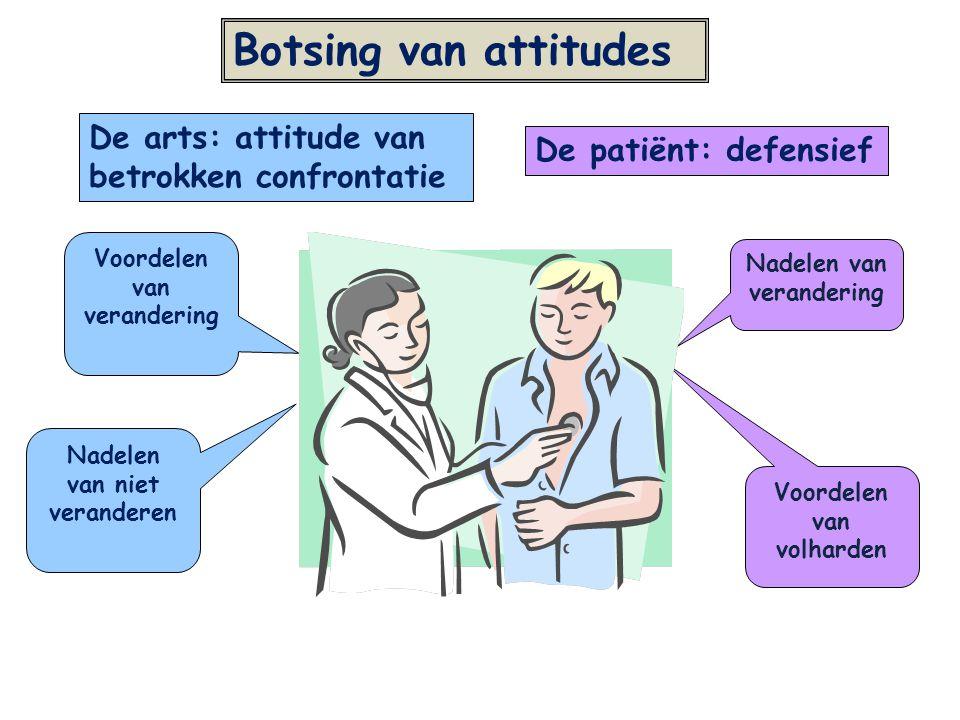 De arts: attitude van betrokken confrontatie De patiënt: defensief Voordelen van verandering Nadelen van niet veranderen Voordelen van volharden Nadelen van verandering Botsing van attitudes