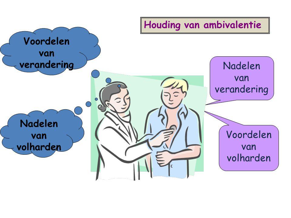 Voordelen van volharden Nadelen van verandering Houding van ambivalentie Voordelen van verandering Nadelen van volharden