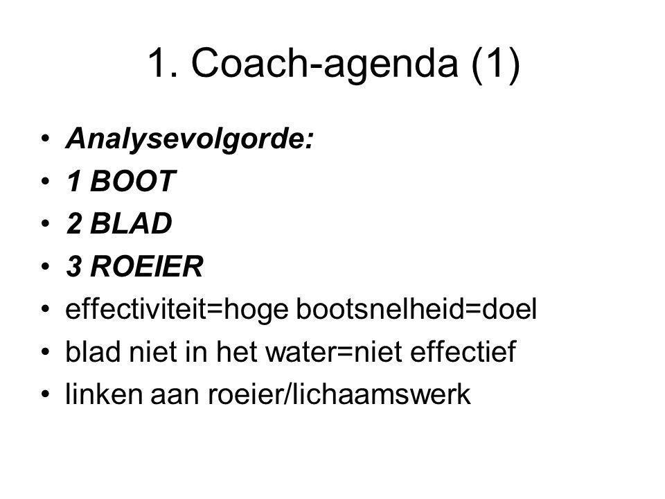 1. Coach-agenda (1) Analysevolgorde: 1 BOOT 2 BLAD 3 ROEIER effectiviteit=hoge bootsnelheid=doel blad niet in het water=niet effectief linken aan roei