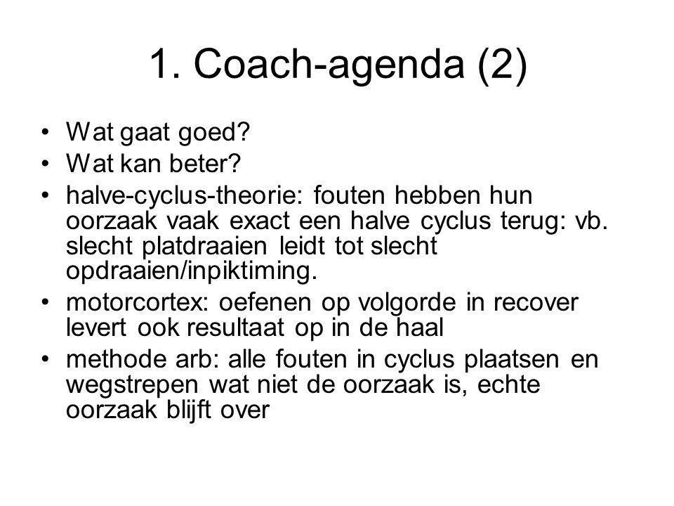1. Coach-agenda (2) Wat gaat goed? Wat kan beter? halve-cyclus-theorie: fouten hebben hun oorzaak vaak exact een halve cyclus terug: vb. slecht platdr