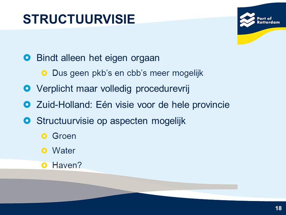 18 STRUCTUURVISIE  Bindt alleen het eigen orgaan  Dus geen pkb's en cbb's meer mogelijk  Verplicht maar volledig procedurevrij  Zuid-Holland: Eén visie voor de hele provincie  Structuurvisie op aspecten mogelijk  Groen  Water  Haven?