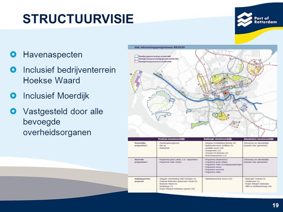 19 STRUCTUURVISIE  Havenaspecten  Inclusief bedrijventerrein Hoekse Waard  Inclusief Moerdijk  Vastgesteld door alle bevoegde overheidsorganen