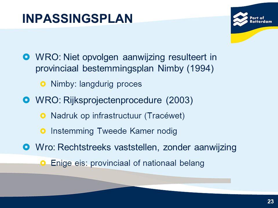 23 INPASSINGSPLAN  WRO: Niet opvolgen aanwijzing resulteert in provinciaal bestemmingsplan Nimby (1994)  Nimby: langdurig proces  WRO: Rijksproject