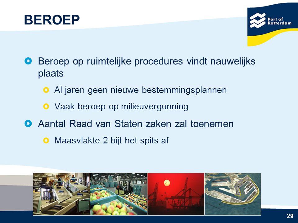 29 BEROEP  Beroep op ruimtelijke procedures vindt nauwelijks plaats  Al jaren geen nieuwe bestemmingsplannen  Vaak beroep op milieuvergunning  Aan