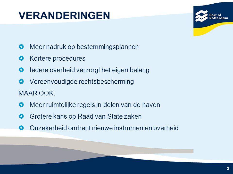 3 VERANDERINGEN  Meer nadruk op bestemmingsplannen  Kortere procedures  Iedere overheid verzorgt het eigen belang  Vereenvoudigde rechtsbeschermin