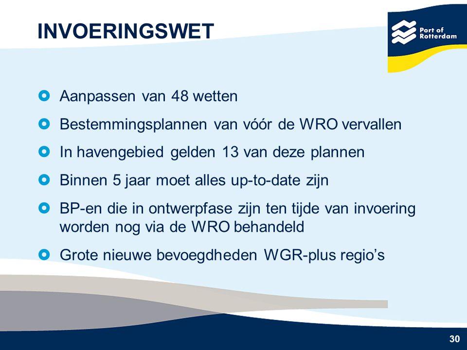 30 INVOERINGSWET  Aanpassen van 48 wetten  Bestemmingsplannen van vóór de WRO vervallen  In havengebied gelden 13 van deze plannen  Binnen 5 jaar moet alles up-to-date zijn  BP-en die in ontwerpfase zijn ten tijde van invoering worden nog via de WRO behandeld  Grote nieuwe bevoegdheden WGR-plus regio's