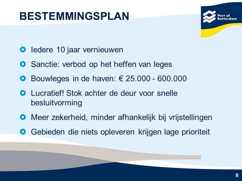 8 BESTEMMINGSPLAN  Iedere 10 jaar vernieuwen  Sanctie: verbod op het heffen van leges  Bouwleges in de haven: € 25.000 - 600.000  Lucratief.