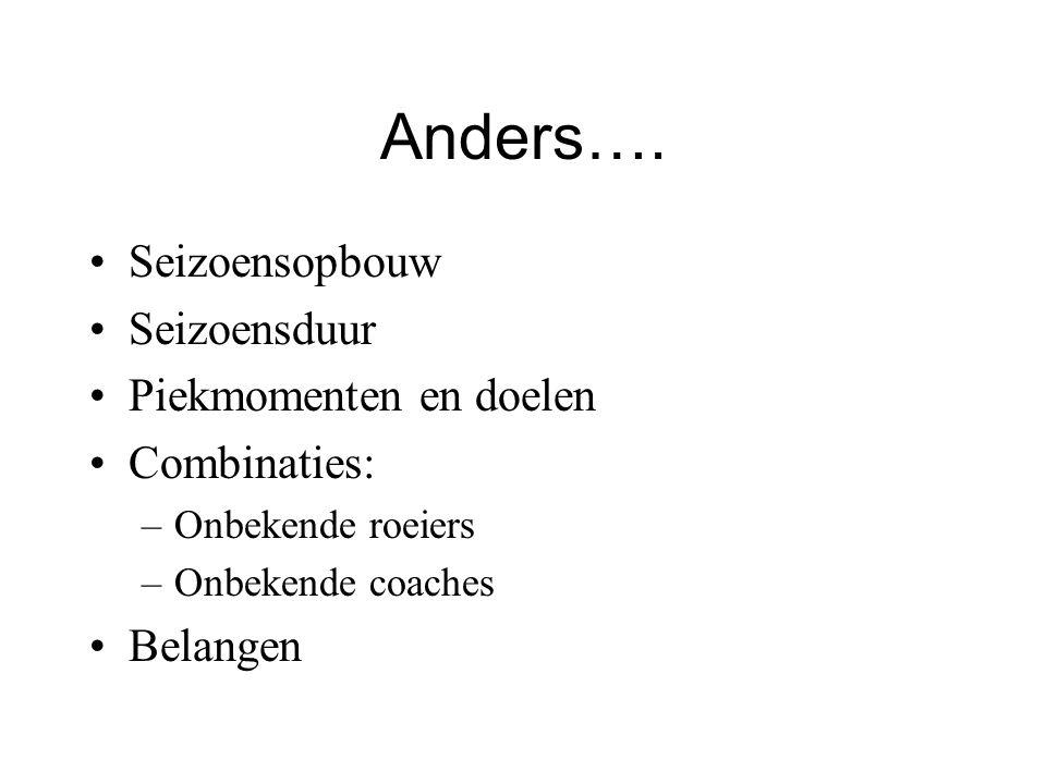 Anders….