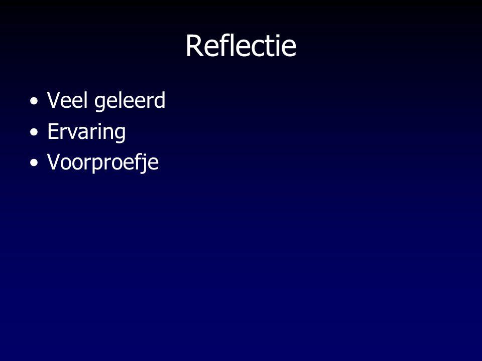 Reflectie Veel geleerd Ervaring Voorproefje