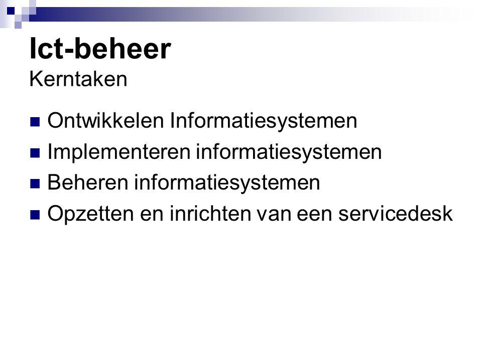 Ontwikkelen Informatiesystemen Werkprocessen Vaststellen van de informatiebehoefte.