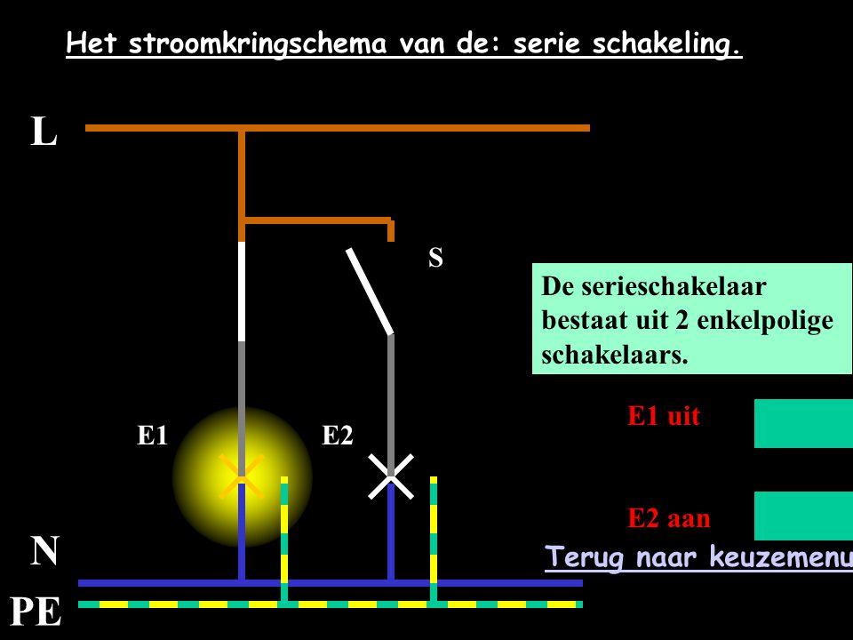 L N PE Het stroomkringschema van de: serie schakeling. E1E2 S De serieschakelaar bestaat uit 2 enkelpolige schakelaars. E1 uit E2 aan Terug naar keuze