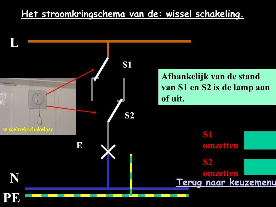 L N PE Het stroomkringschema van de: wissel schakeling. E Afhankelijk van de stand van S1 en S2 is de lamp aan of uit. S1 omzetten S2 omzetten S1 S2 w