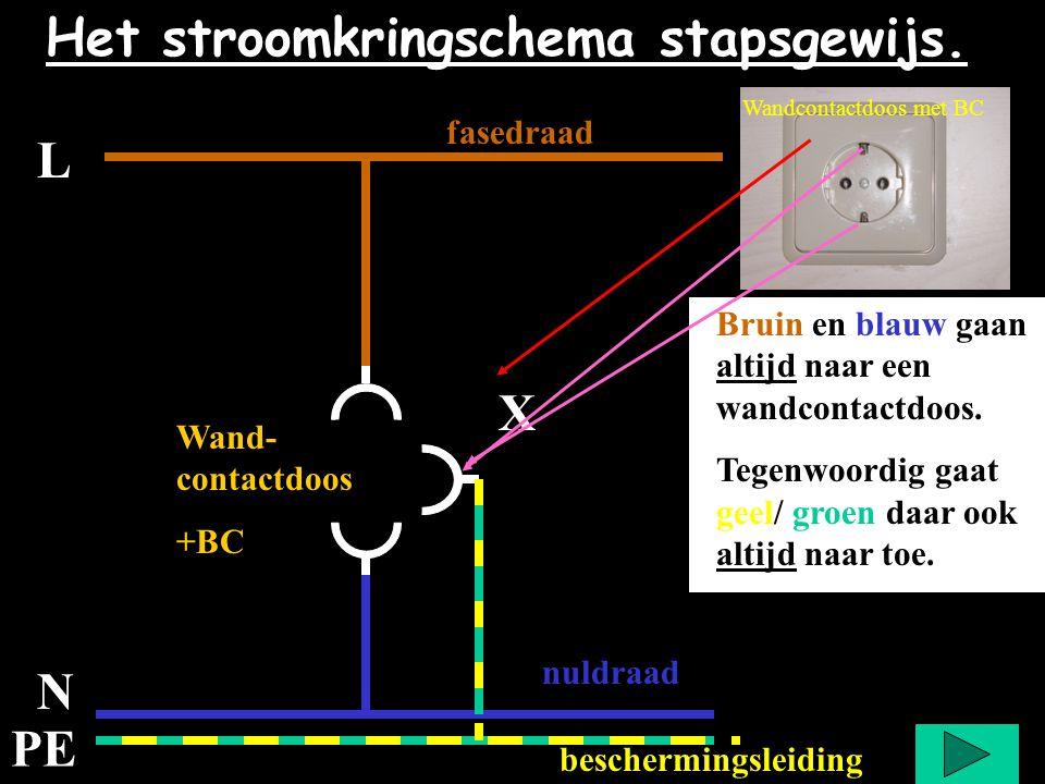 L N PE Het stroomkringschema stapsgewijs.X Bruin en blauw gaan altijd naar een wandcontactdoos.