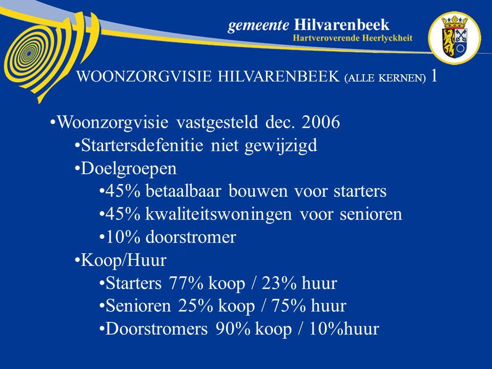 WOONZORGVISIE HILVARENBEEK (ALLE KERNEN) 1 Woonzorgvisie vastgesteld dec.