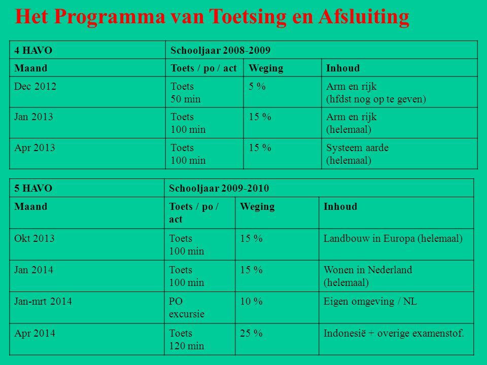 Het Programma van Toetsing en Afsluiting 4 HAVOSchooljaar 2008-2009 MaandToets / po / actWegingInhoud Dec 2012Toets 50 min 5 %Arm en rijk (hfdst nog o