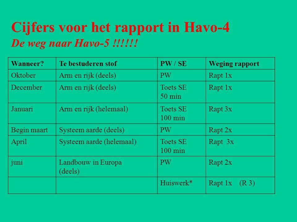 Cijfers voor het rapport in Havo-4 De weg naar Havo-5 !!!!!! Wanneer?Te bestuderen stofPW / SEWeging rapport OktoberArm en rijk (deels)PWRapt 1x Decem
