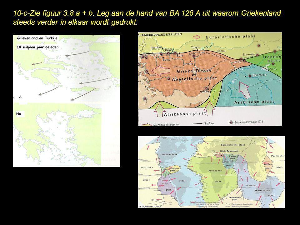 10-c-Zie figuur 3.8 a + b. Leg aan de hand van BA 126 A uit waarom Griekenland steeds verder in elkaar wordt gedrukt.