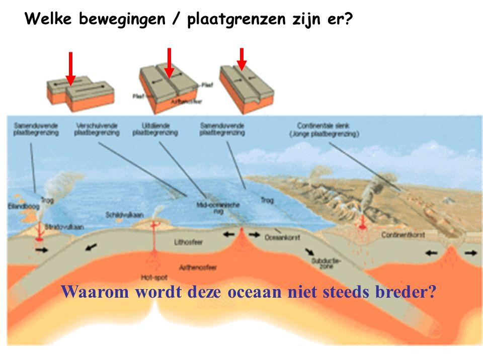 Welke bewegingen / plaatgrenzen zijn er? Waarom wordt deze oceaan niet steeds breder?
