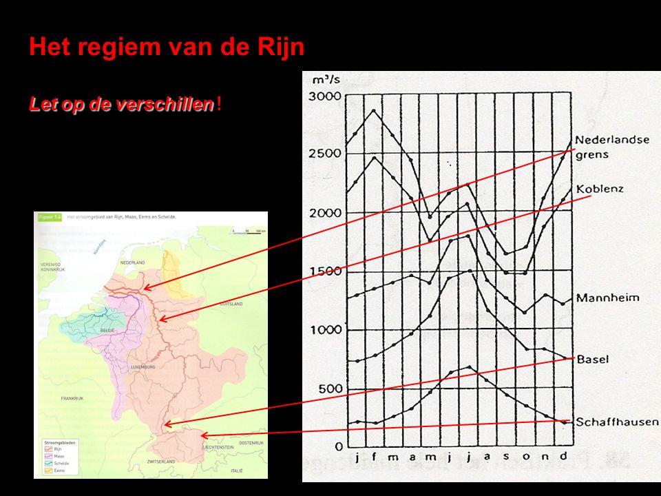 Het regiem van de Rijn Let op de verschillen Let op de verschillen !