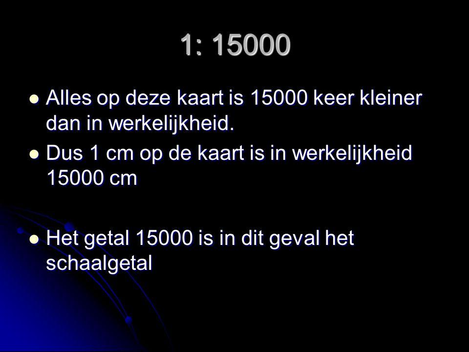 De schaal omrekenen In 1 meter zitten 100 centimeters In 1 meter zitten 100 centimeters In 1 kilometer zitten 1000 meters, dus 100.000 centimeters.