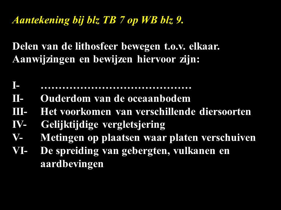 Aantekening bij blz TB 7 op WB blz 9. Delen van de lithosfeer bewegen t.o.v. elkaar. Aanwijzingen en bewijzen hiervoor zijn: I-…………………………………… II-Ouder