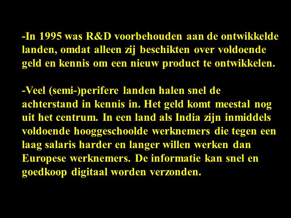 -In 1995 was R&D voorbehouden aan de ontwikkelde landen, omdat alleen zij beschikten over voldoende geld en kennis om een nieuw product te ontwikkelen