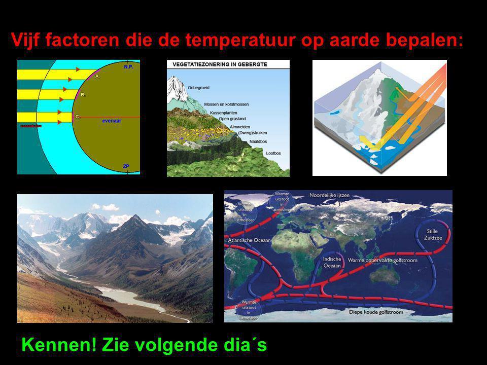 Vijf factoren die de temperatuur op aarde bepalen: Kennen! Zie volgende dia´s