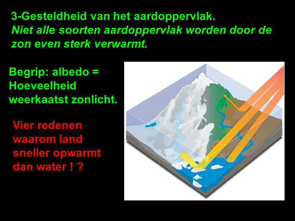 3-Gesteldheid van het aardoppervlak. Niet alle soorten aardoppervlak worden door de zon even sterk verwarmt. Begrip: albedo = Hoeveelheid weerkaatst z