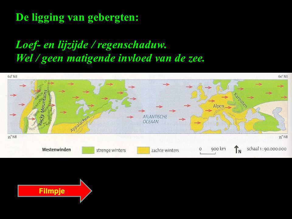De ligging van gebergten: Loef- en lijzijde / regenschaduw. Wel / geen matigende invloed van de zee. Filmpje