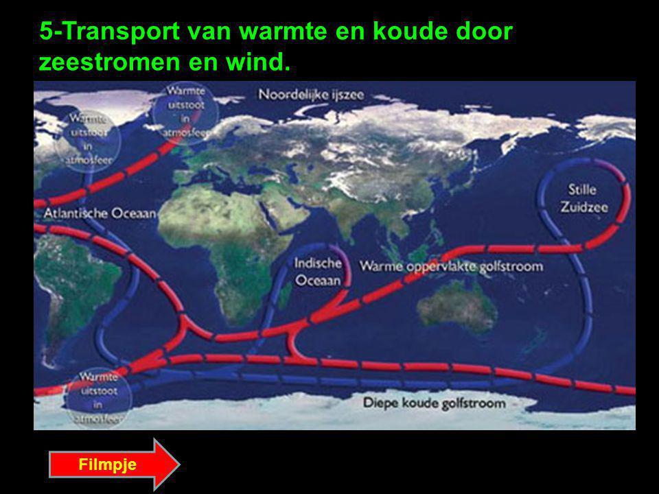 5-Transport van warmte en koude door zeestromen en wind. Filmpje