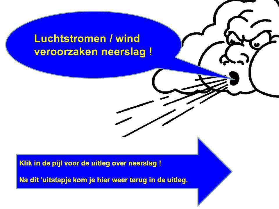 Luchtstromen / wind veroorzaken neerslag ! Klik in de pijl voor de uitleg over neerslag ! Na dit 'uitstapje kom je hier weer terug in de uitleg.