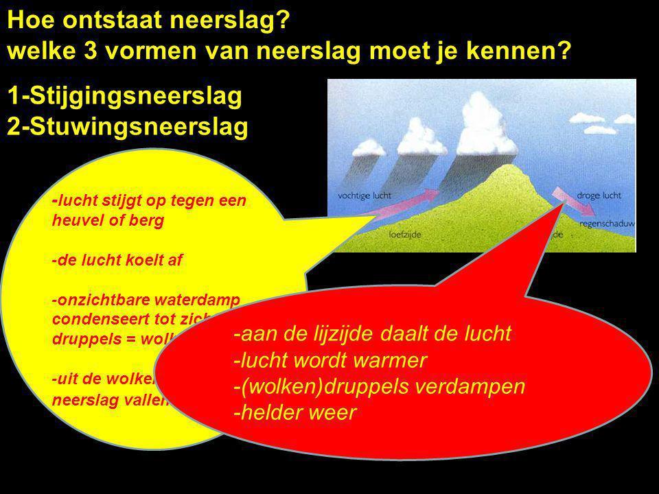 1-Stijgingsneerslag 2-Stuwingsneerslag Hoe ontstaat neerslag? welke 3 vormen van neerslag moet je kennen? - lucht stijgt op tegen een heuvel of berg -