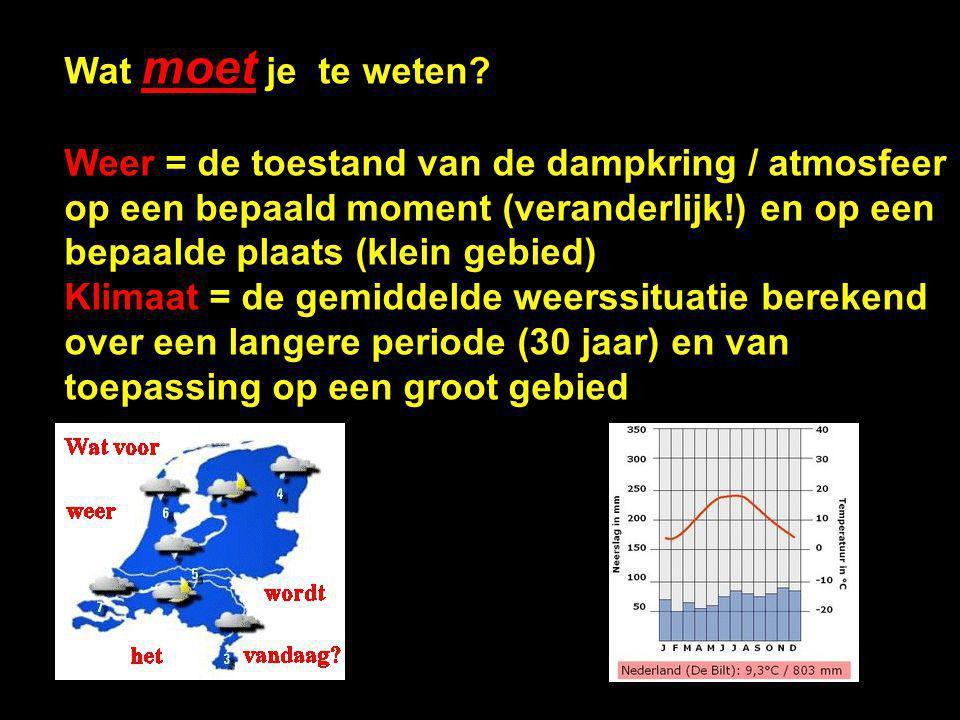Wat moet je te weten? Weer = de toestand van de dampkring / atmosfeer op een bepaald moment (veranderlijk!) en op een bepaalde plaats (klein gebied) K