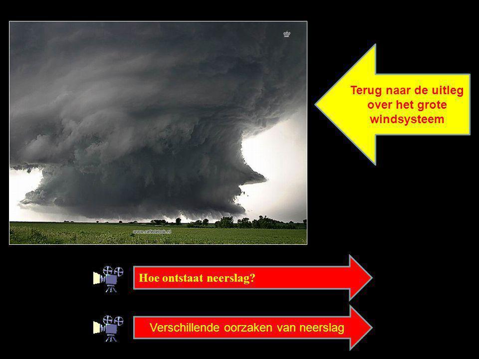Hoe ontstaat neerslag? Verschillende oorzaken van neerslag Terug naar de uitleg over het grote windsysteem