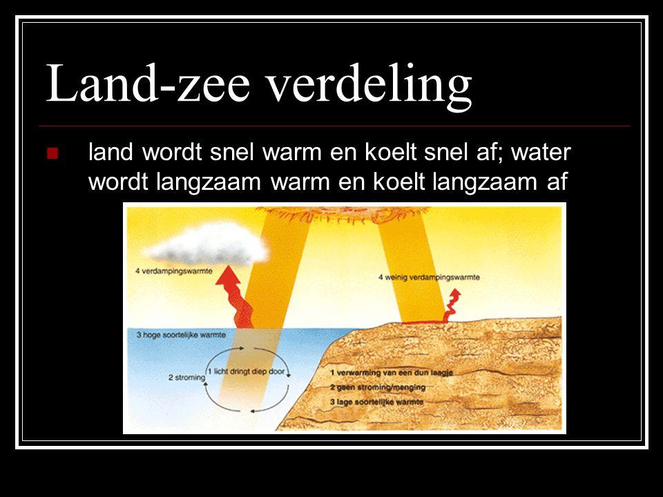 Land-zee verdeling land wordt snel warm en koelt snel af; water wordt langzaam warm en koelt langzaam af