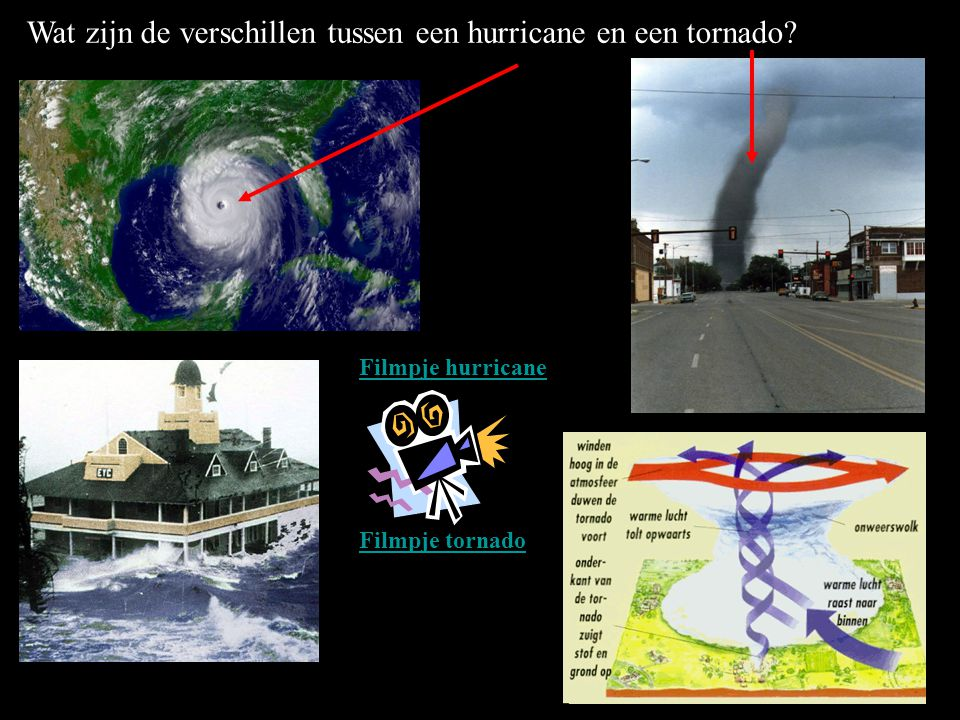 Wat zijn de verschillen tussen een hurricane en een tornado? Filmpje hurricane Filmpje tornado