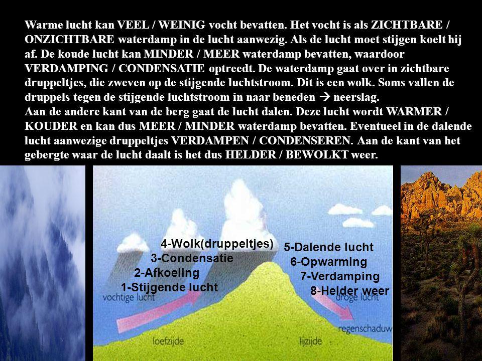 Warme lucht kan VEEL / WEINIG vocht bevatten. Het vocht is als ZICHTBARE / ONZICHTBARE waterdamp in de lucht aanwezig. Als de lucht moet stijgen koelt