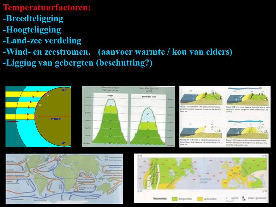 Temperatuurfactoren: -Breedteligging -Hoogteligging -Land-zee verdeling -Wind- en zeestromen. (aanvoer warmte / kou van elders) -Ligging van gebergten