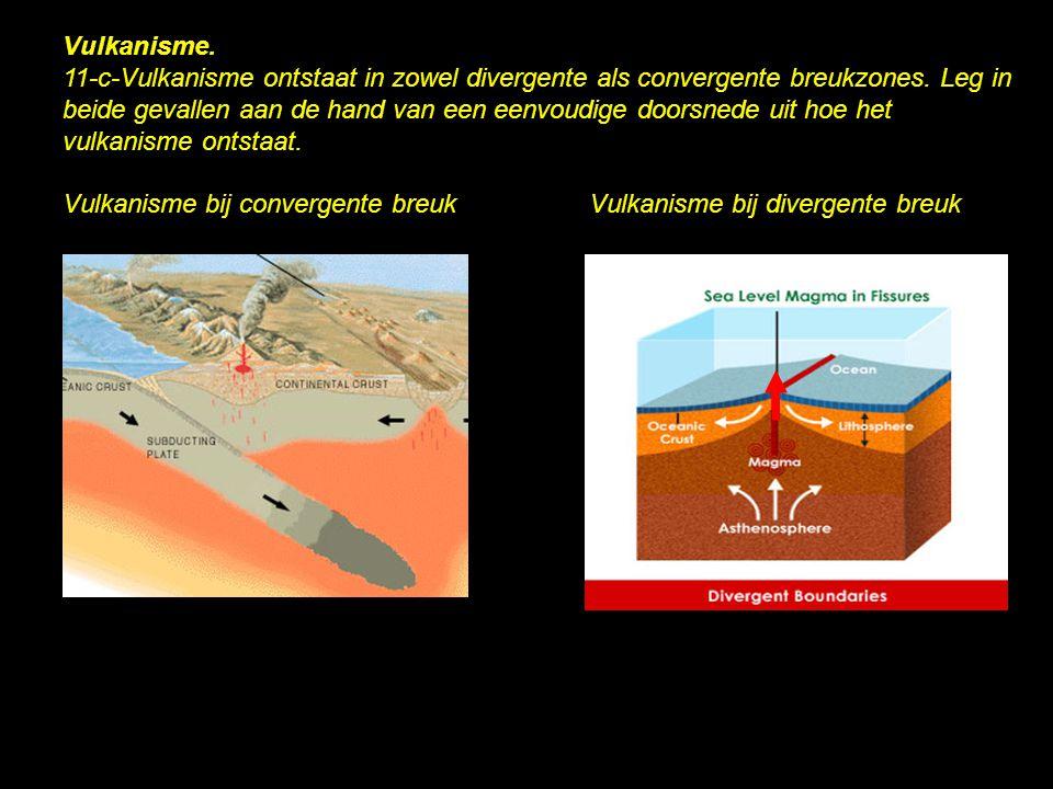 Vulkanisme. 11-c-Vulkanisme ontstaat in zowel divergente als convergente breukzones. Leg in beide gevallen aan de hand van een eenvoudige doorsnede ui