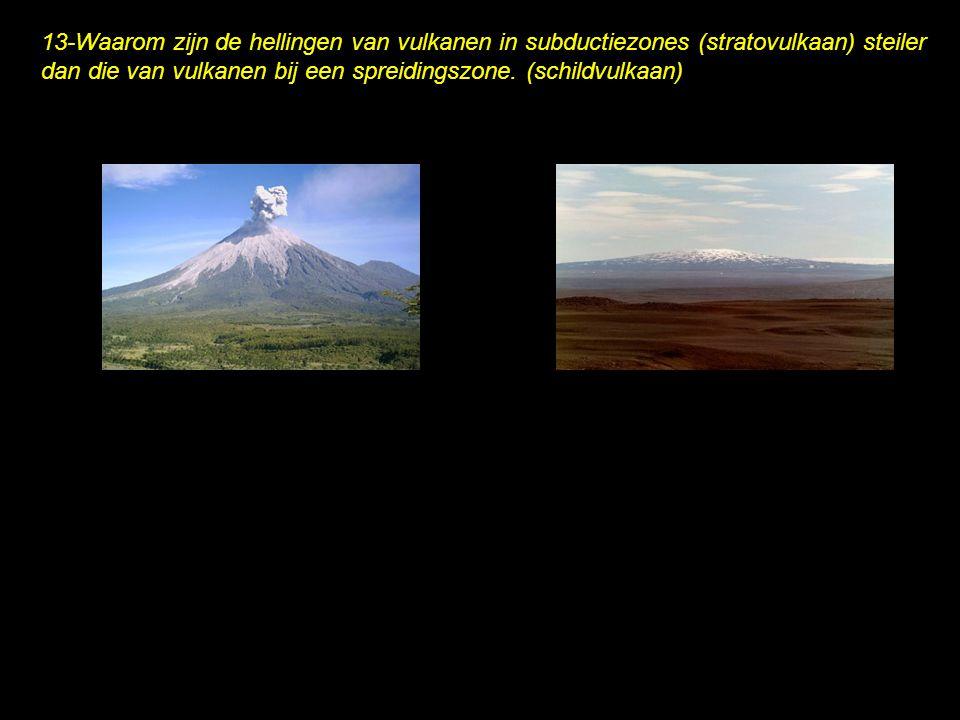 13-Waarom zijn de hellingen van vulkanen in subductiezones (stratovulkaan) steiler dan die van vulkanen bij een spreidingszone. (schildvulkaan)